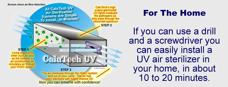 UV air purifiers for furnace and HVAC